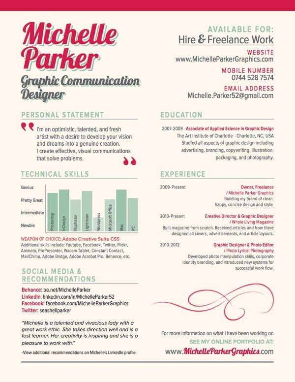 238 best Resume & CV ideas images on Pinterest | Cv ideas, Resume ...