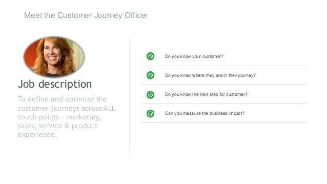 Customer Journey Officer – The New CMO | Michael Lazerow – Chief Stra…