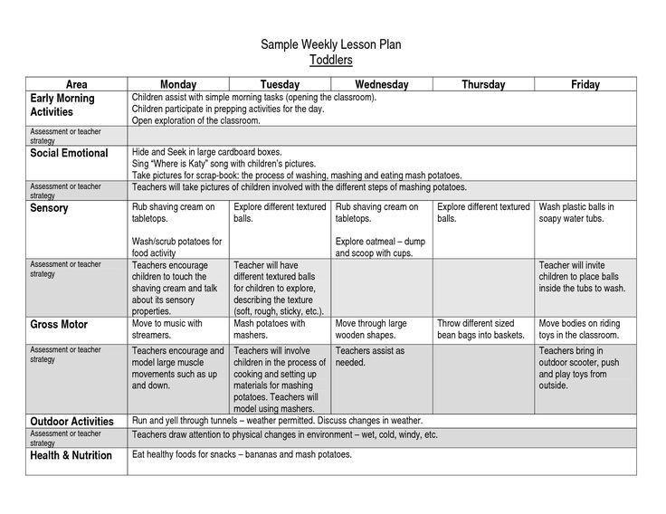 Best 20+ Weekly lesson plan template ideas on Pinterest | Teacher ...