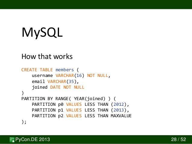PyCon DE 2013 - Table Partitioning with Django