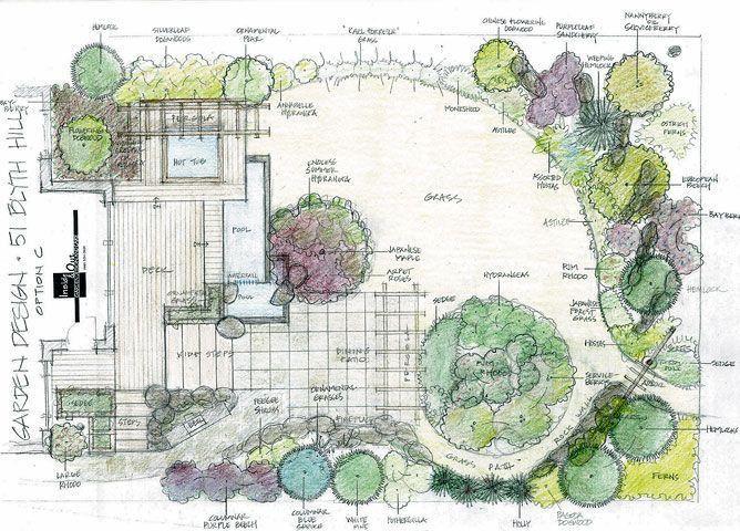 Top 25+ best Landscape plans ideas on Pinterest | Privacy ...