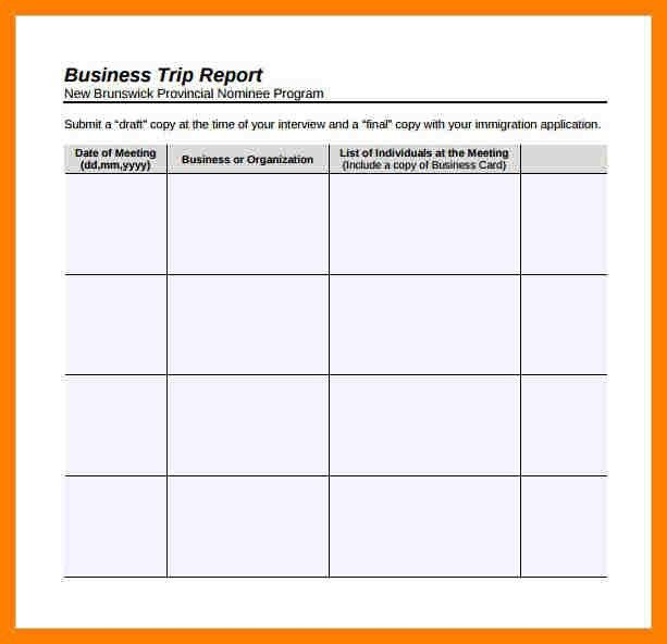 7+ business trip report template | packaging clerks