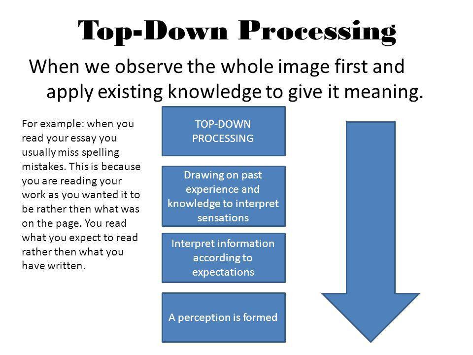 The effect of psychological factors on Perceptual Set. - ppt video ...