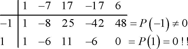 Algebra - Finding Zeroes of Polynomials