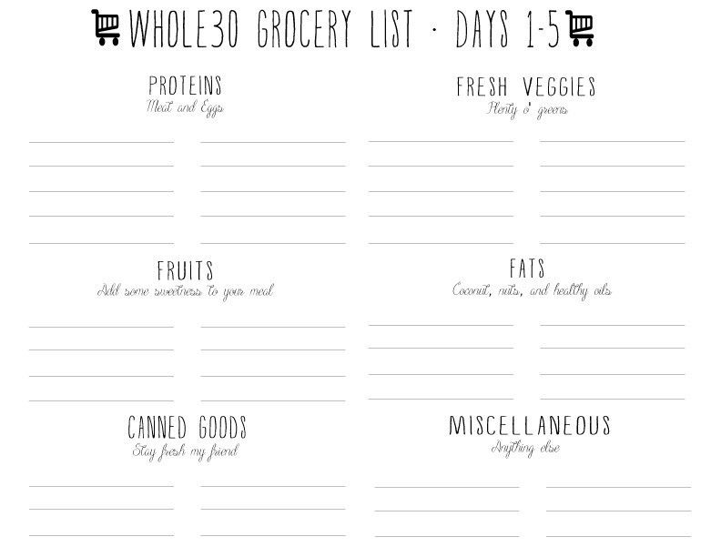 Preparing your Whole30: Free Printables (Fit your whole meal plan ...
