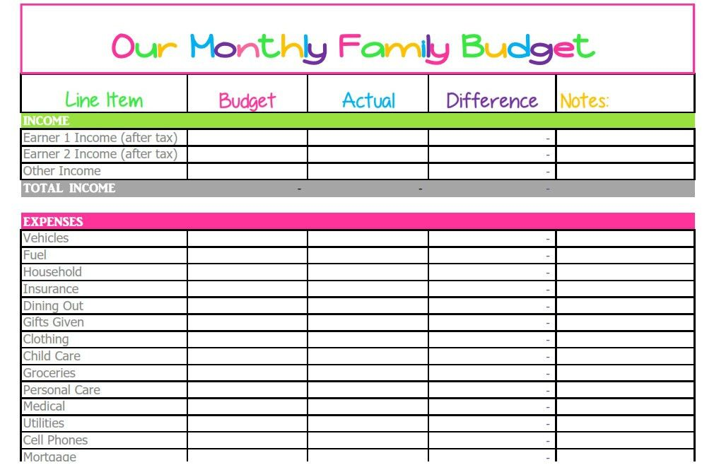 Expense Sheet. Budget Expense Report Monthly Expense Spreadsheet ...
