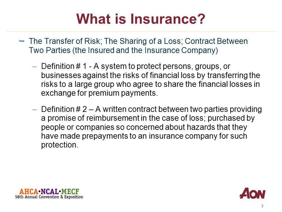 Insurance & Risk Management ppt download