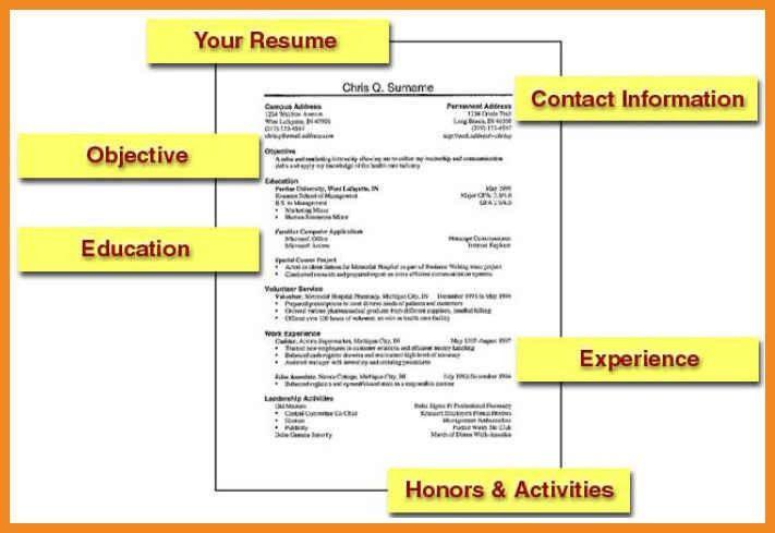 Work Resume Examples. General Resume Examples | General Labor ...