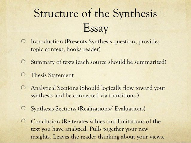 Write my argumentative synthesis essay