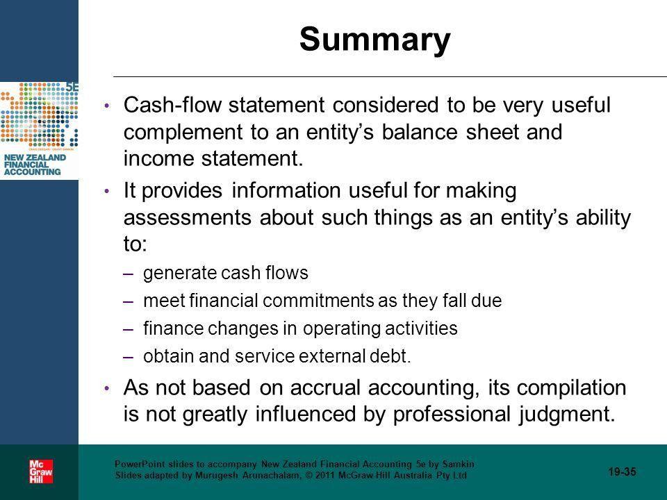 Professional Balance Sheet | Samples.csat.co