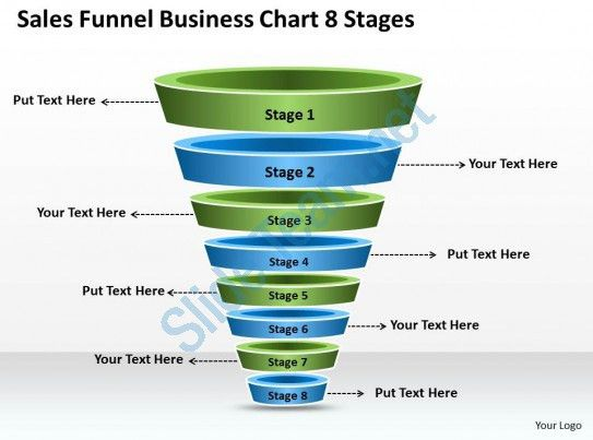 Business Plan Sales Funnel Chart 8 Stages Powerpoint Templates PPT ...