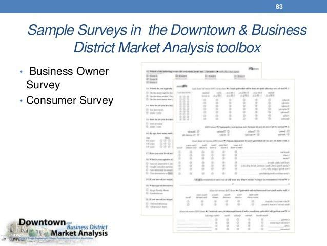 Downtown and Business District Market Analysis