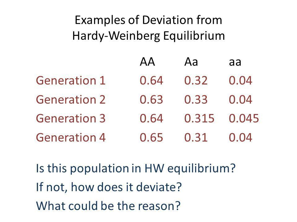 Examples of Deviation from Hardy-Weinberg Equilibrium - ppt download