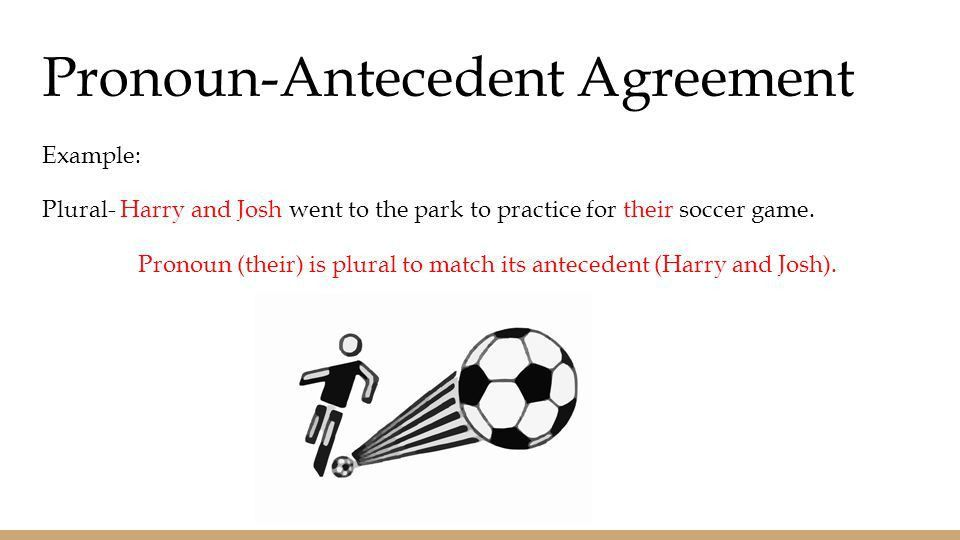 Agreements. Pronoun-Antecedent Agreement The pronoun must agree ...