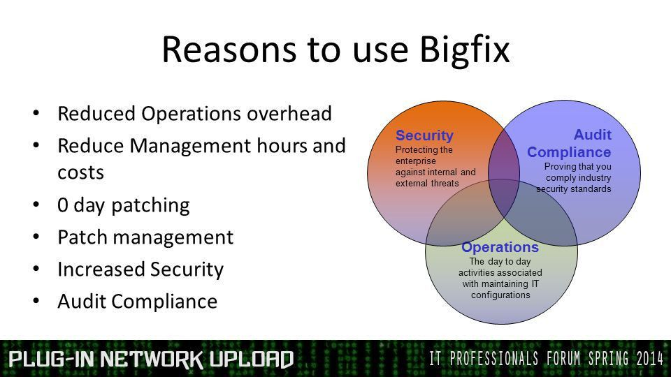 IBM Endpoint Manager - Bigfix - ppt video online download