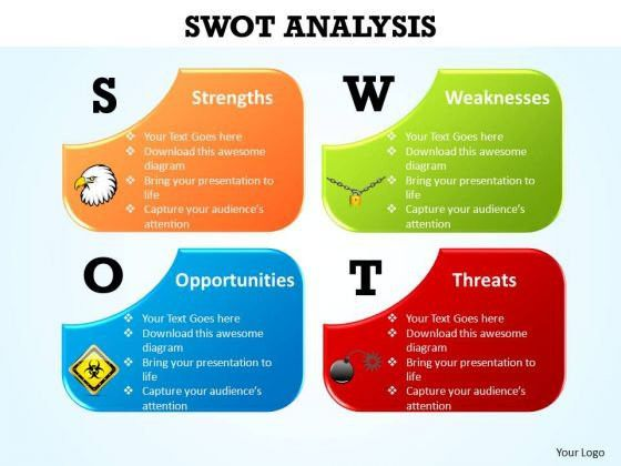 PowerPoint Layout Strategy Swot Analysis Ppt Template - PowerPoint ...