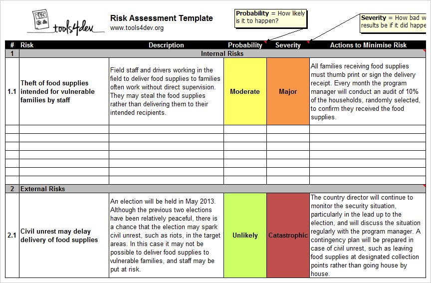 Risk assessment template | tools4dev