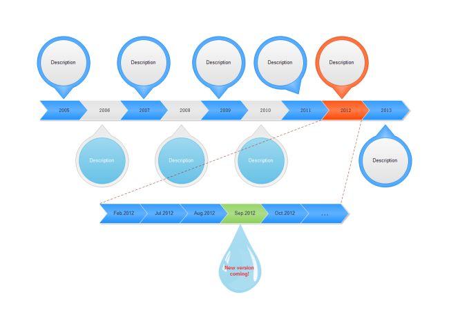 Decision Tree | Free Decision Tree Templates