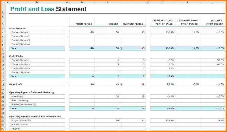 free printable profit loss forms | Best Quality Templates