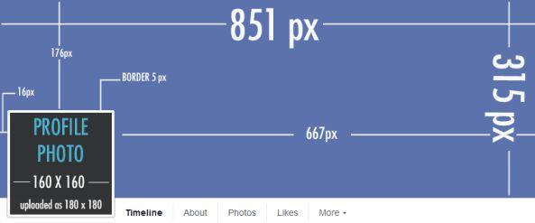 Facebook Banner Template] 15 Facebook Banner Size Templates Free ...
