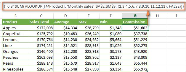 Excel VLOOKUP with SUM or SUMIF function – formula examples