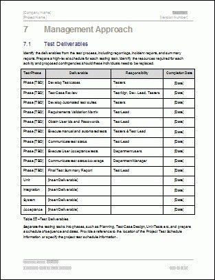 Test Plan Template | ossaba.com