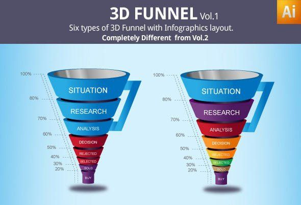 infographic template « Modern Design | Sales Funnel Template