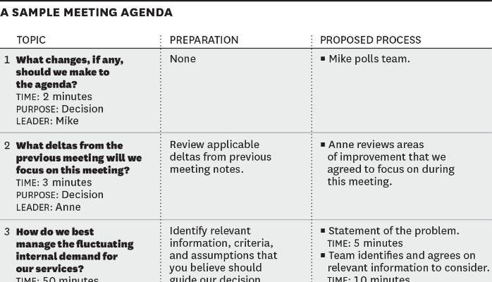 How to Design an Agenda for an Effective Meeting | Karen Wenborn ...