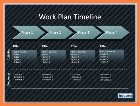 6+ Format for work plan | Bussines Proposal 2017