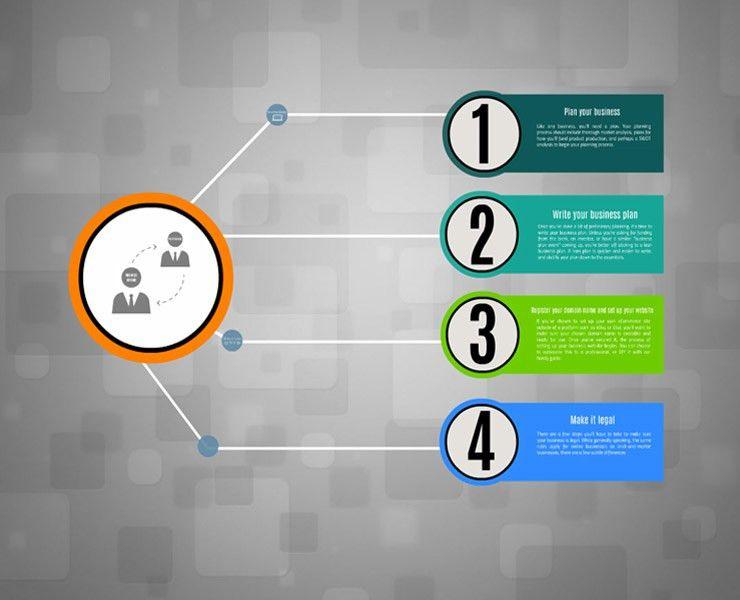 Infographic Prezi Templates | Prezi Templates from Preziworld