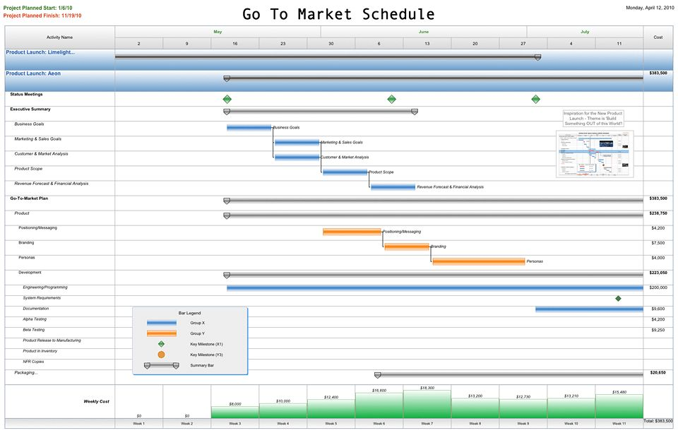 marketing project plan - Template