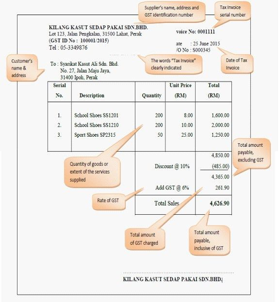 GST Information, quick check on GST Supply, Purchase, Export ...