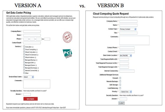 12 Surprising A/B Test Results to Stop You Making Assumptions