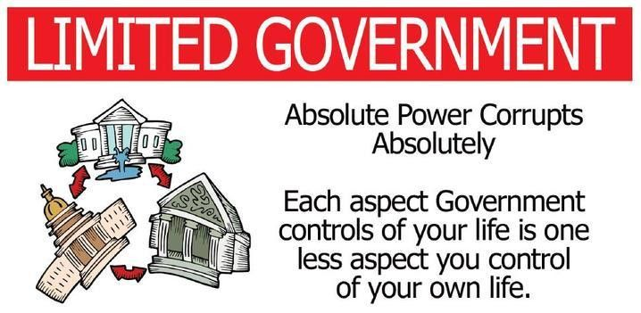 Limited Government - THE CONSTITUTION