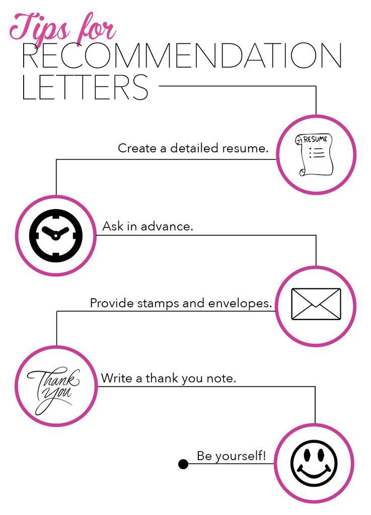 Recruitment Ready: Tips for Recommendation Letters - Cheeky Peach ...