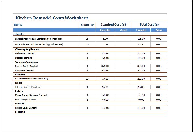 MS Excel Kitchen Remodel Costs Calculator Template | Excel Templates