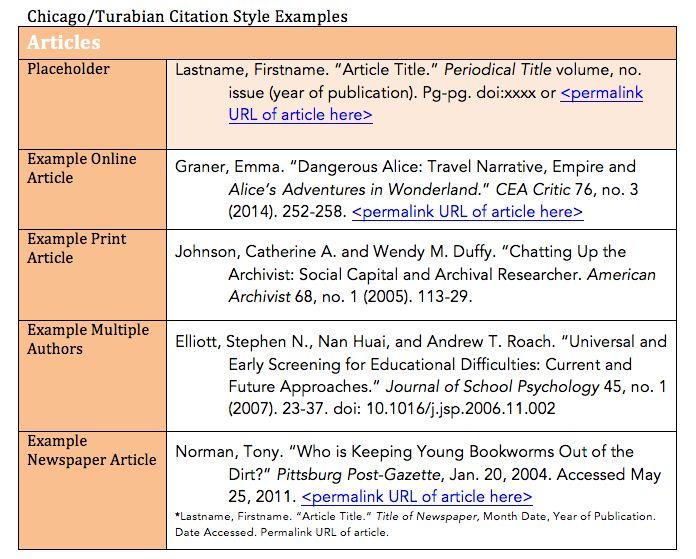 Chicago 16th & Turbian 7th Edition - Citation Guide - Daniel ...