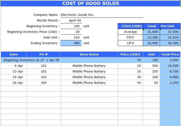 Cost of Goods Sold Sheet Template | Microsoft Excel Templates