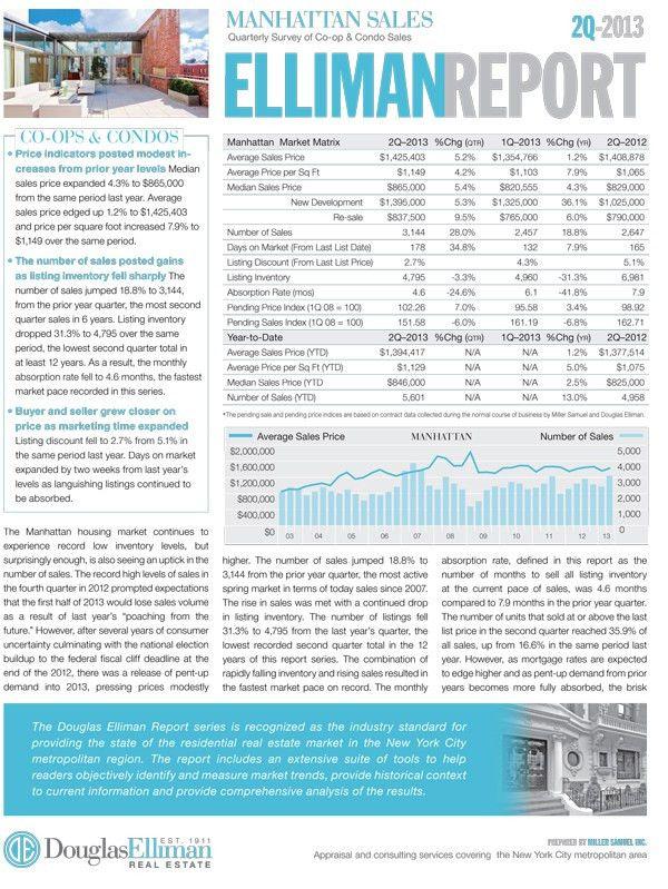 Release of Pent-up] 2Q 2013 Manhattan Sales Report – Miller Samuel ...