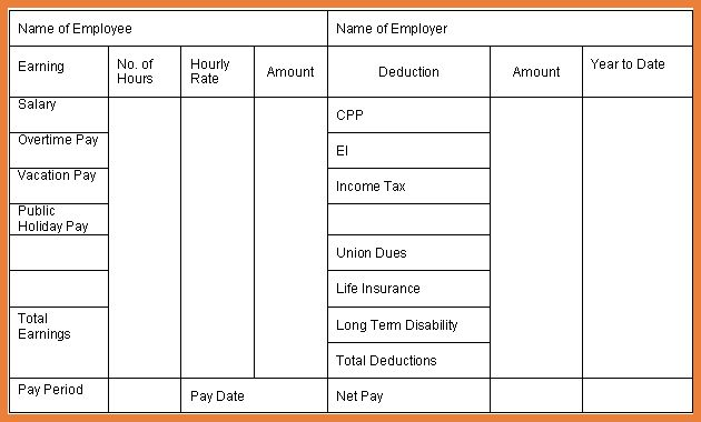pay stub template excel | sop proposal