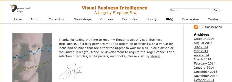 Top Business Intelligence Blogs, Articles and News Sites - NGDATA