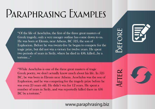 Paraphrasing Examples | Paraphrasing Service