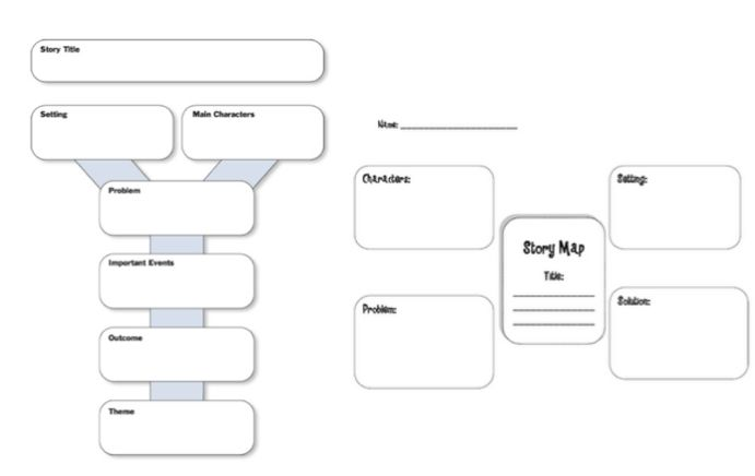 Story Map Basics - KNILT