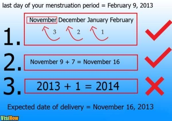 Calculate Your Expected date of Delivery for Pregnant Moms - VisiHow