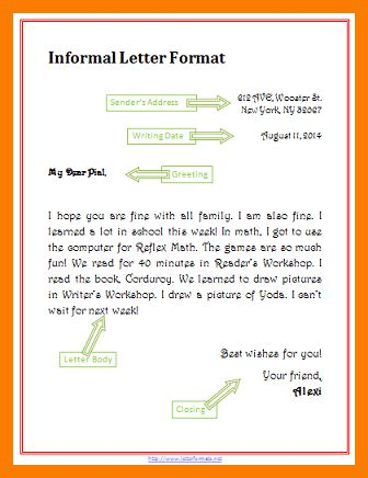 4+ informal letter writing samples | park-attendant