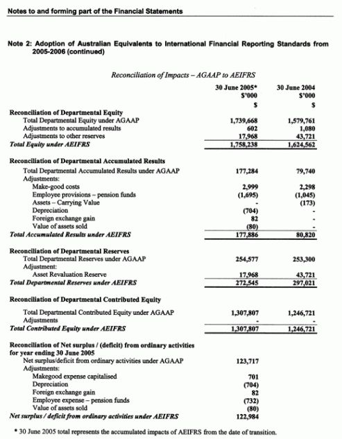 21+ Free Financial Report Template - Word Excel Formats