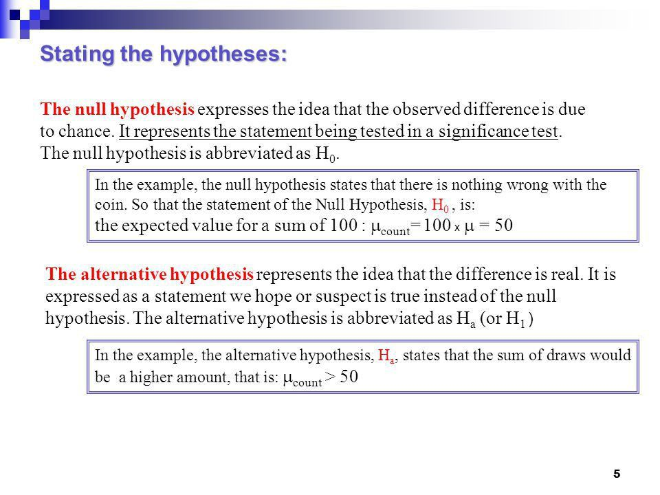 How to write a summary statement hypothesis A hypothesis statement ...