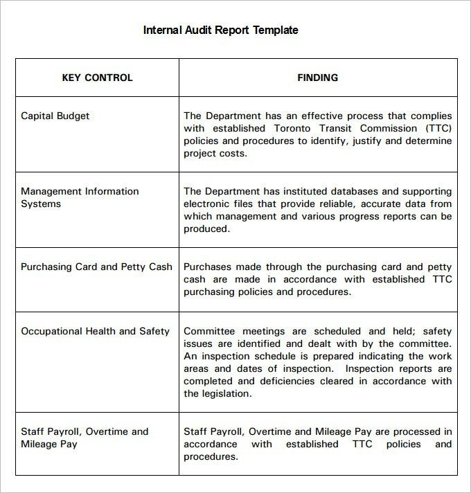 14+ Internal Audit Report Templates – Free Sample, Example Format ...
