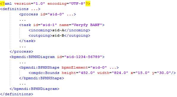 Importing BPMN 2.0 XML diagrams — User Manual 11.7.0 documentation