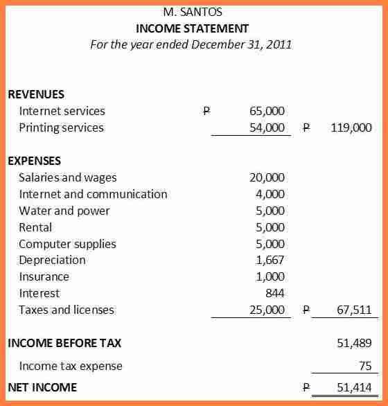 7+ Simple Income Statement Template | Invoice Example 2017